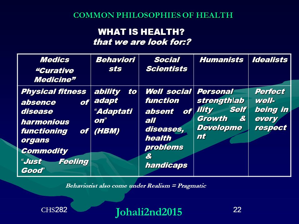 COMMON PHILOSOPHIES OF HEALTH WHAT IS HEALTH.that we are look for:.