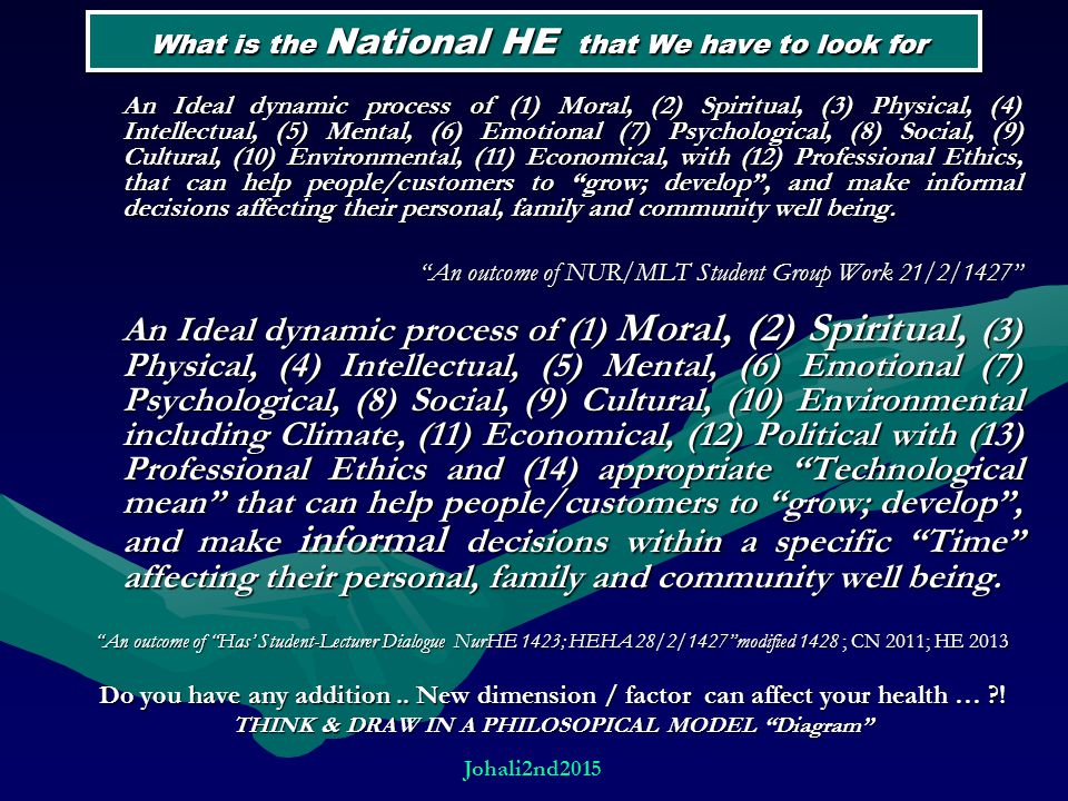 What is the National HE that We have to look for What is the National HE that We have to look for An Ideal dynamic process of (1) Moral, (2) Spiritual, (3) Physical, (4) Intellectual, (5) Mental, (6) Emotional (7) Psychological, (8) Social, (9) Cultural, (10) Environmental, (11) Economical, with (12) Professional Ethics, that can help people/customers to grow; develop , and make informal decisions affecting their personal, family and community well being.