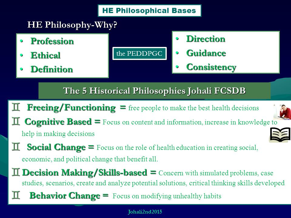 HE Philosophy-Why? DirectionDirection GuidanceGuidance ConsistencyConsistency ProfessionProfession EthicalEthical DefinitionDefinition HE Philosophica