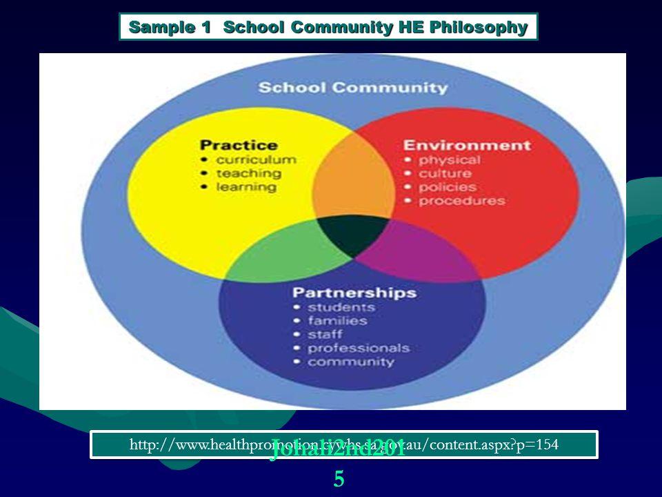 Sample 1 School Community HE Philosophy http://www.healthpromotion.cywhs.sa.gov.au/content.aspx?p=154 Johali2nd201 5