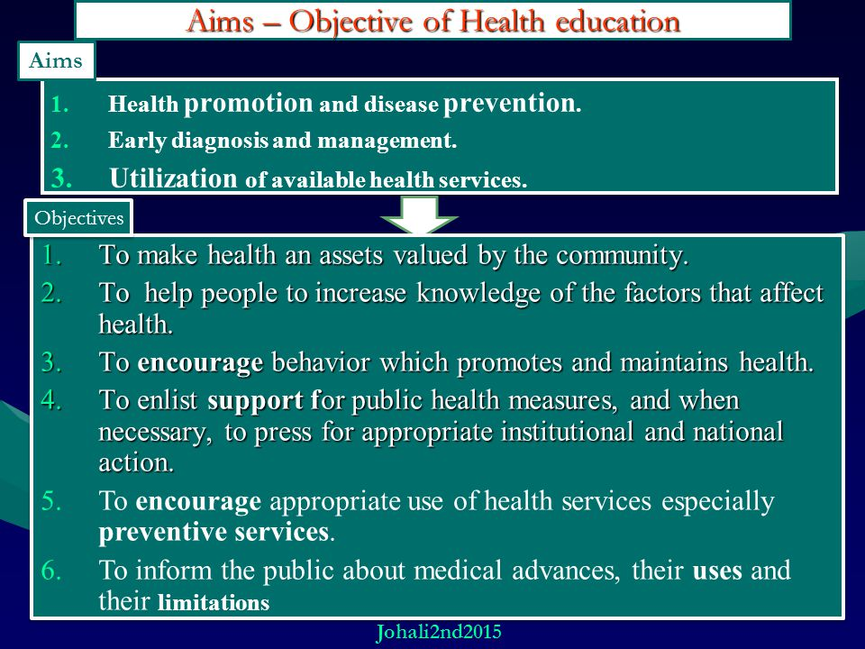 Aims – Objective of Health education 1.1.Health promotion and disease prevention.