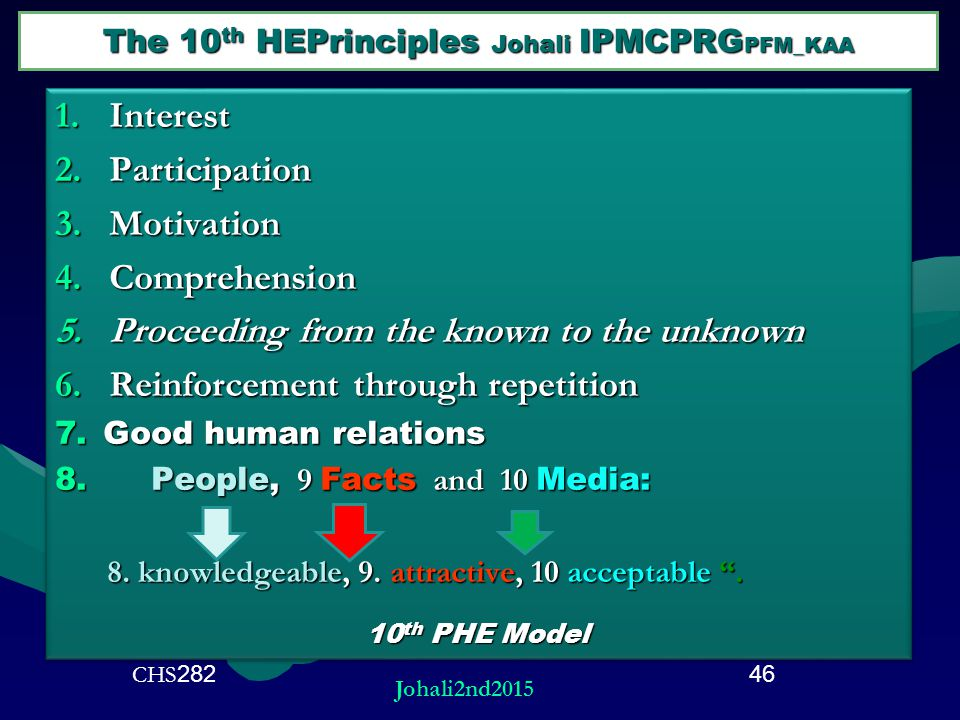 The 10 th HEPrinciples Johali IPMCPRG PFM_KAA 1.Interest 2.Participation 3.Motivation 4.Comprehension 5.Proceeding from the known to the unknown 6.Rei