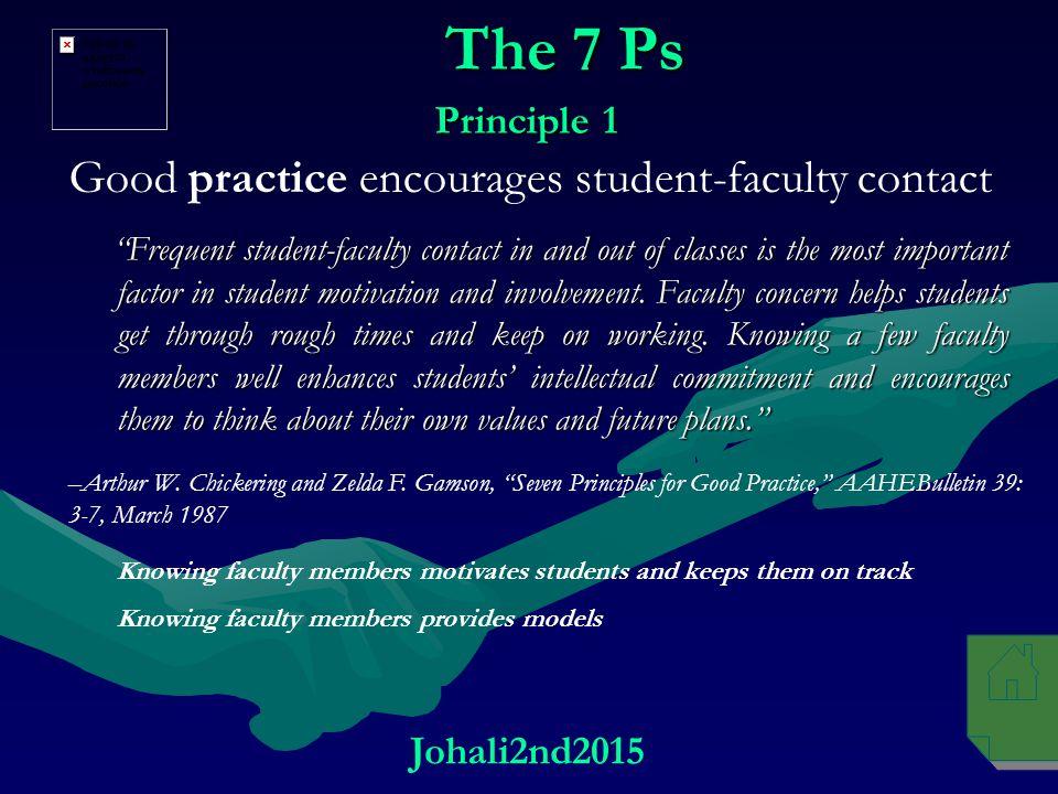 Principle 1 –Arthur W.Chickering and Zelda F.