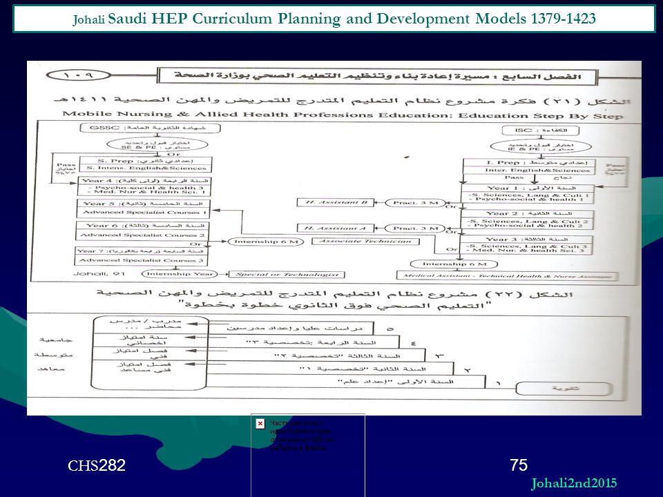 Johali Saudi HEP Curriculum Planning and Development Models 1379-1423 Johali2nd2015 75CHS282