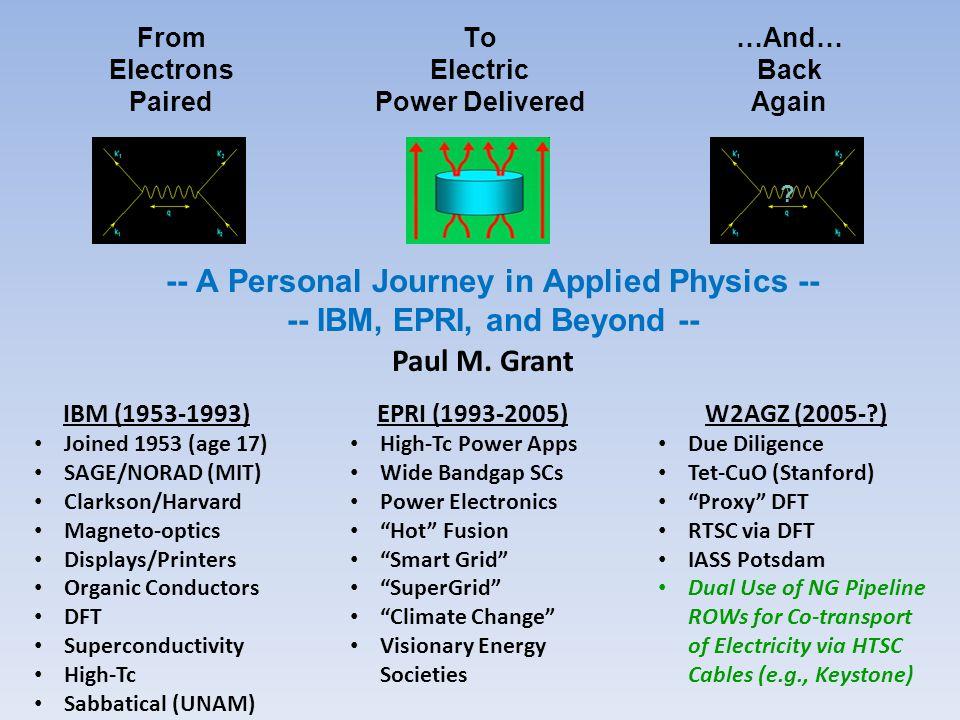 Physics of Superconductivity ++ ++ e-e- e-e- Electrons Pair Off! BCS Equation