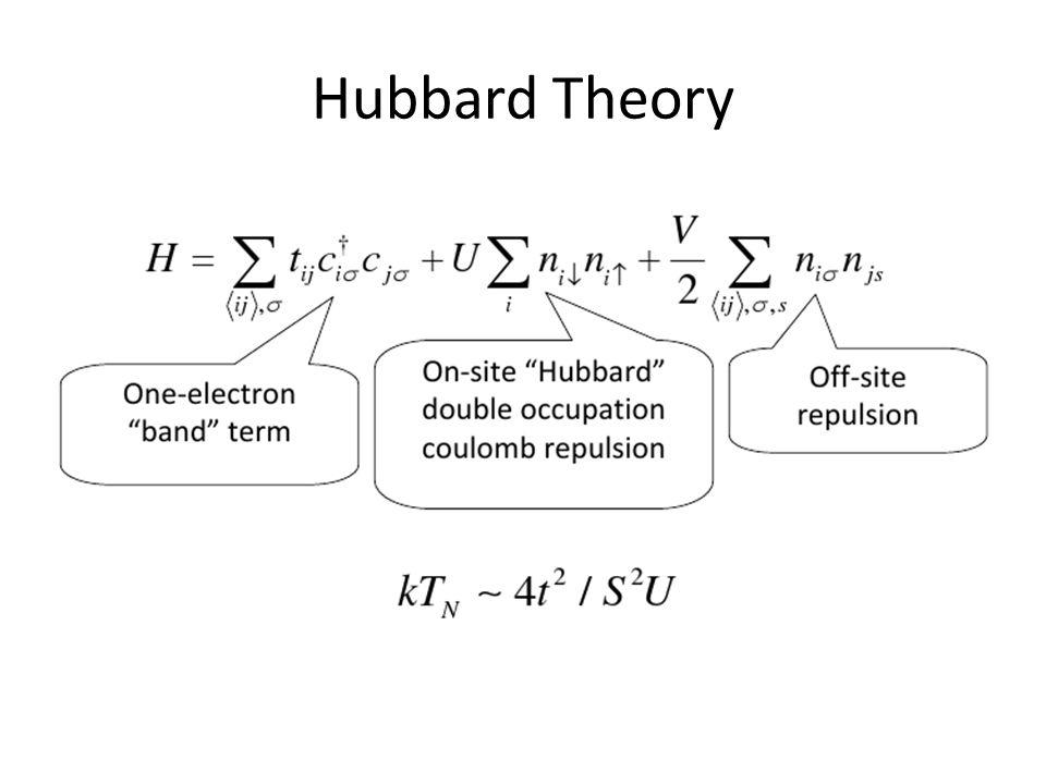 Hubbard Theory