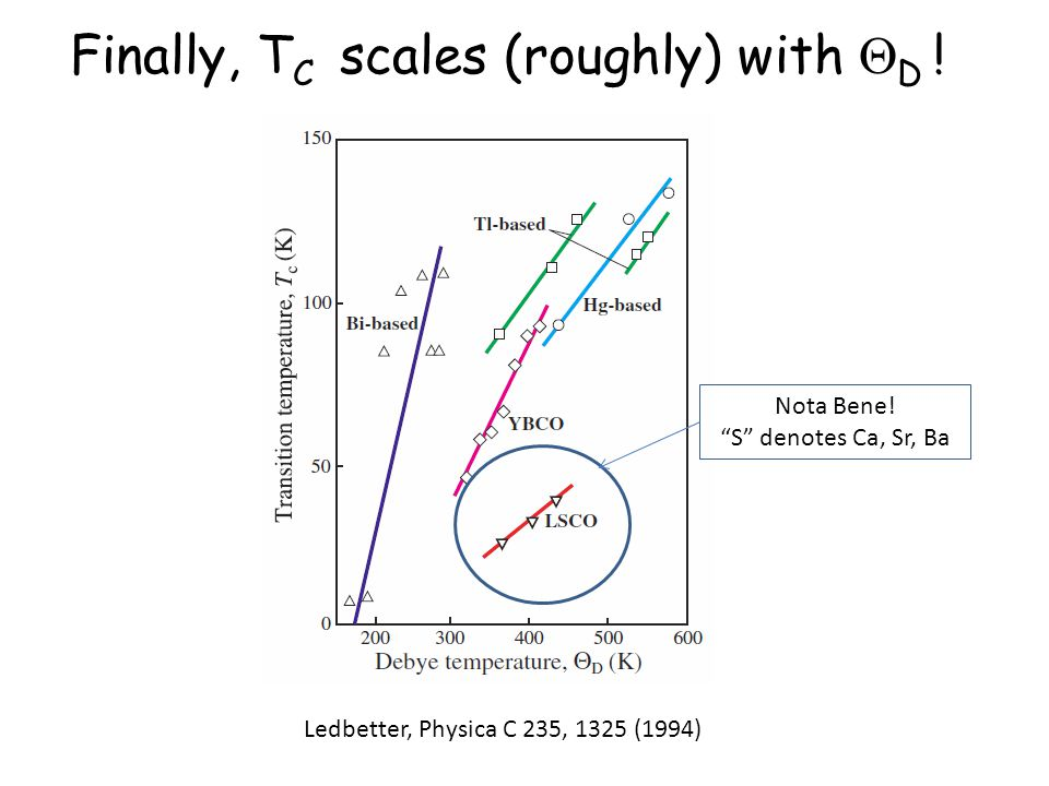 Ledbetter, Physica C 235, 1325 (1994) Finally, T C scales (roughly) with  D .