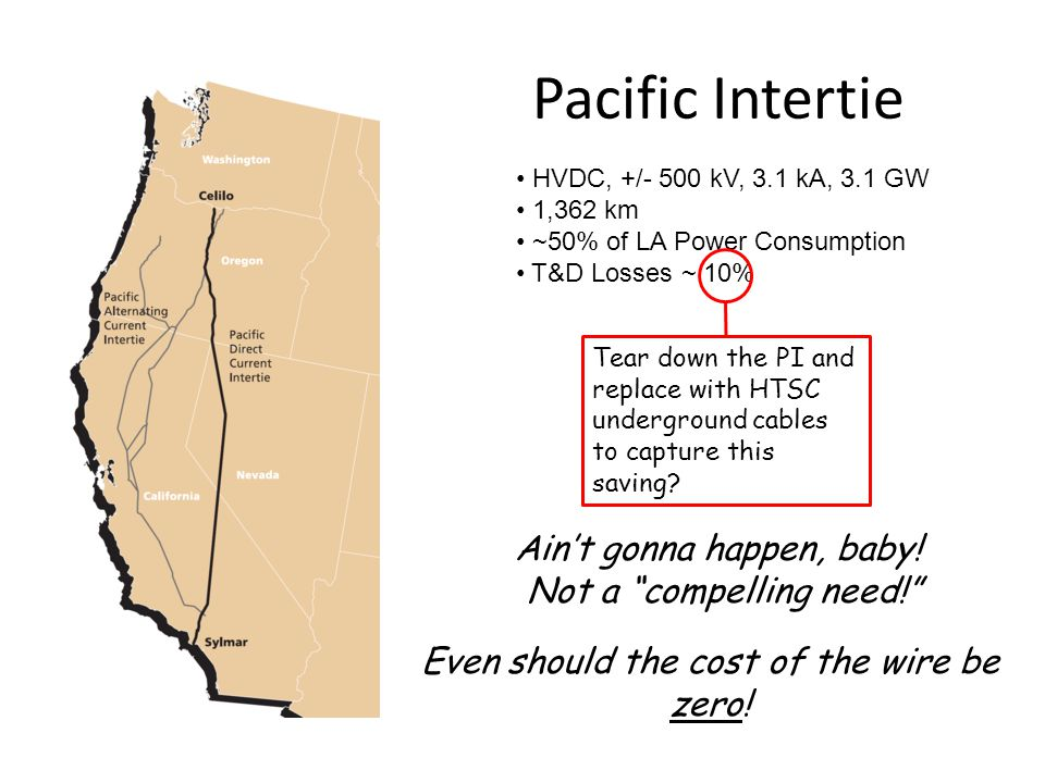 Pacific Intertie HVDC, +/- 500 kV, 3.1 kA, 3.1 GW 1,362 km ~50% of LA Power Consumption T&D Losses ~ 10% Tear down the PI and replace with HTSC underground cables to capture this saving.