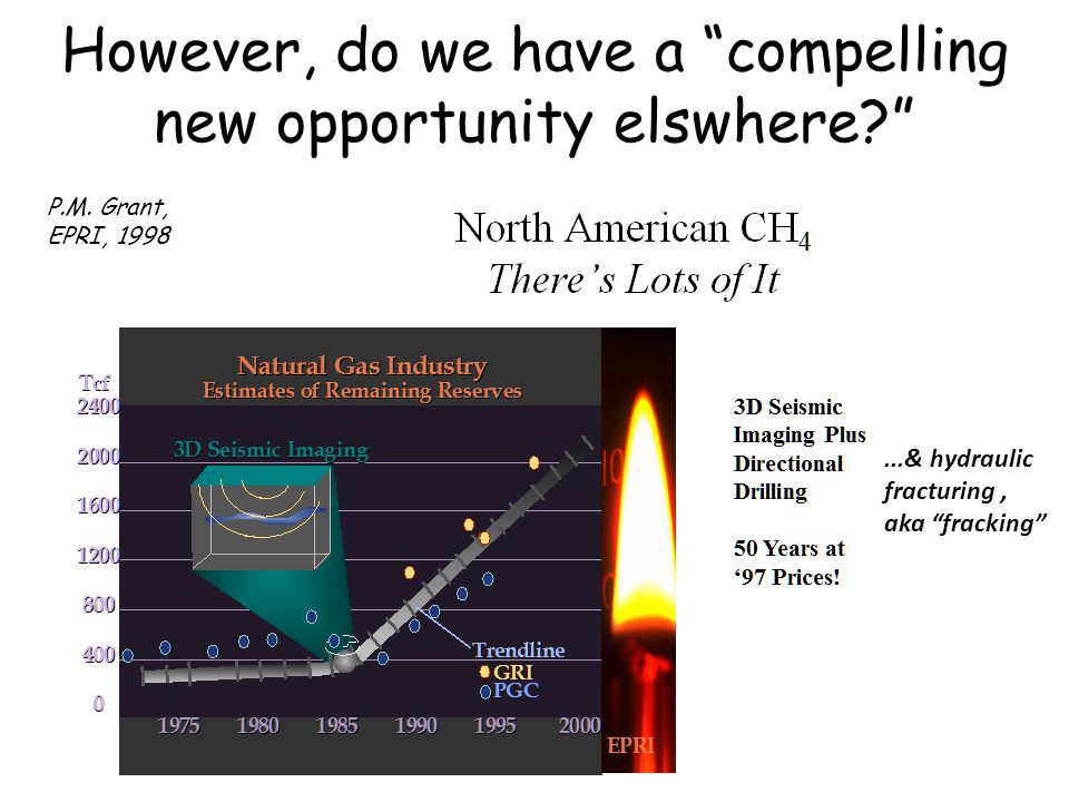 However, do we have a compelling new opportunity elswhere? P.M.
