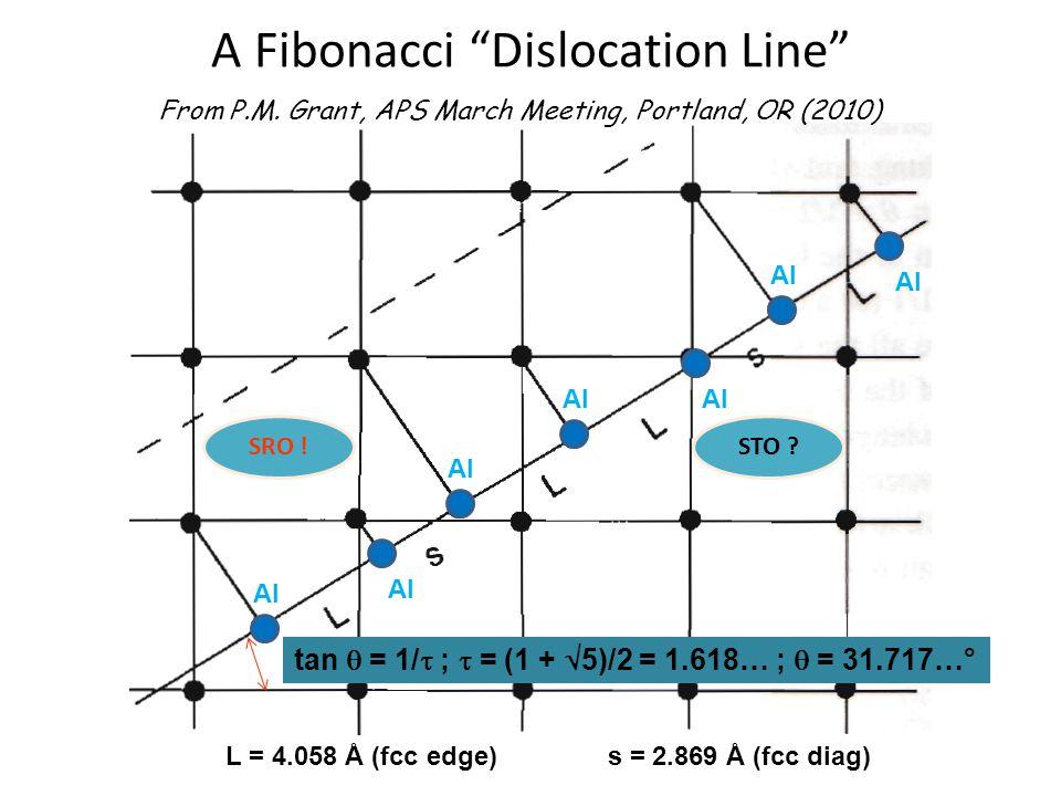 tan  = 1/  ;  = (1 +  5)/2 = 1.618… ;  = 31.717…° A Fibonacci Dislocation Line STO ?SRO .