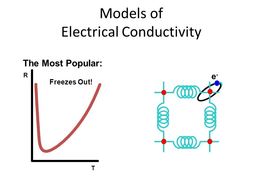 GLAG – Engineering Superconductors