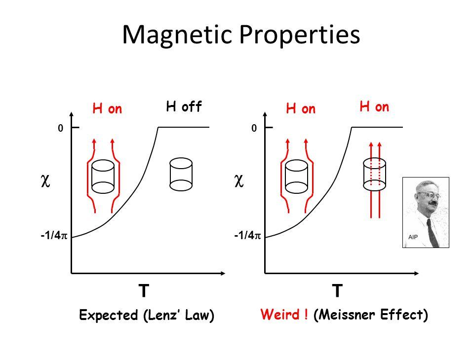 Pyka, et al., PRL 70, 1457, (1993) Harashima, et al., Physica C263, 257 (1996) More Phonon Phootprints!