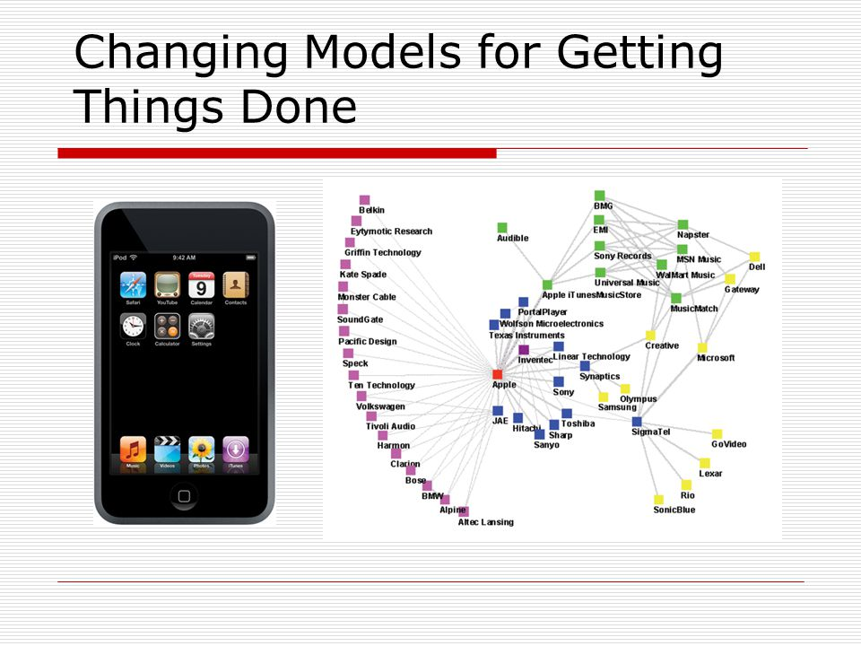 10 Changing Models for Getting Things Done.