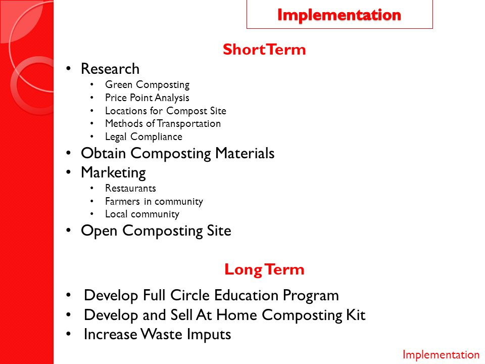 ShortTerm Research Green Composting Price Point Analysis Locations for Compost Site Methods of Transportation Legal Compliance Obtain Composting Materials Marketing Restaurants Farmers in community Local community Open Composting Site Long Term Develop Full Circle Education Program Develop and Sell At Home Composting Kit Increase Waste Imputs Implementation