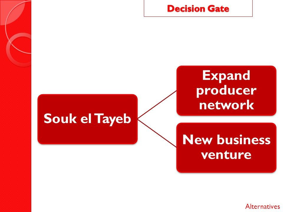 Souk el Tayeb Expand producer network New business venture Alternatives