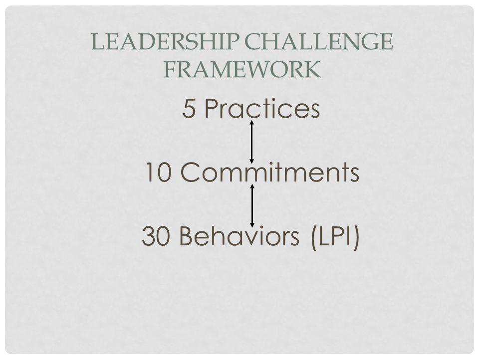 LEADERSHIP CHALLENGE FRAMEWORK 5 Practices 10 Commitments 30 Behaviors (LPI)