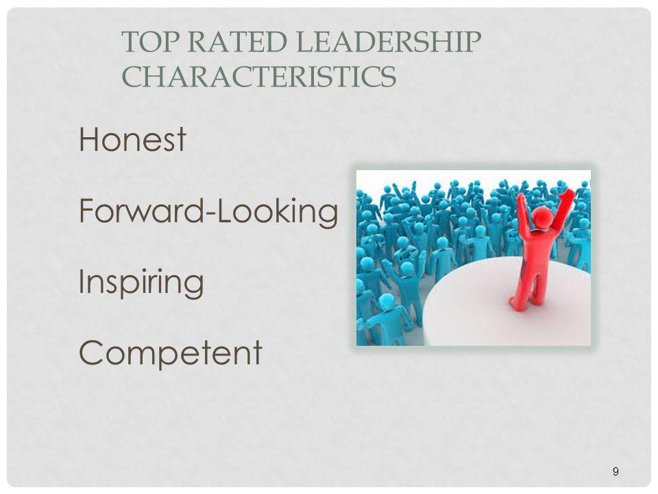 9 TOP RATED LEADERSHIP CHARACTERISTICS Honest Forward-Looking Inspiring Competent