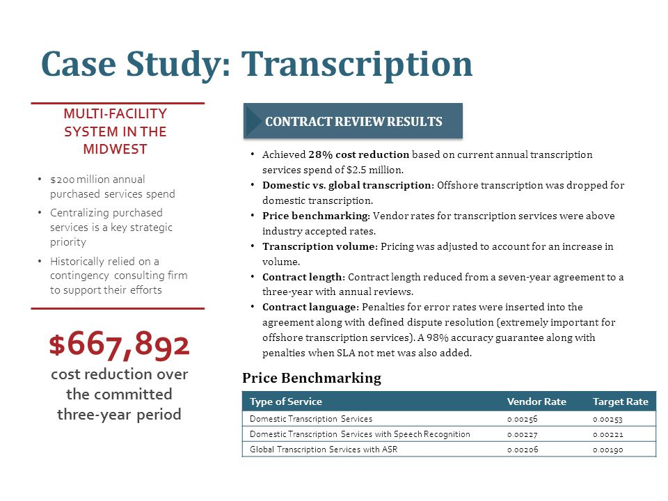 Case Study: Transcription Achieved 28% cost reduction based on current annual transcription services spend of $2.5 million.