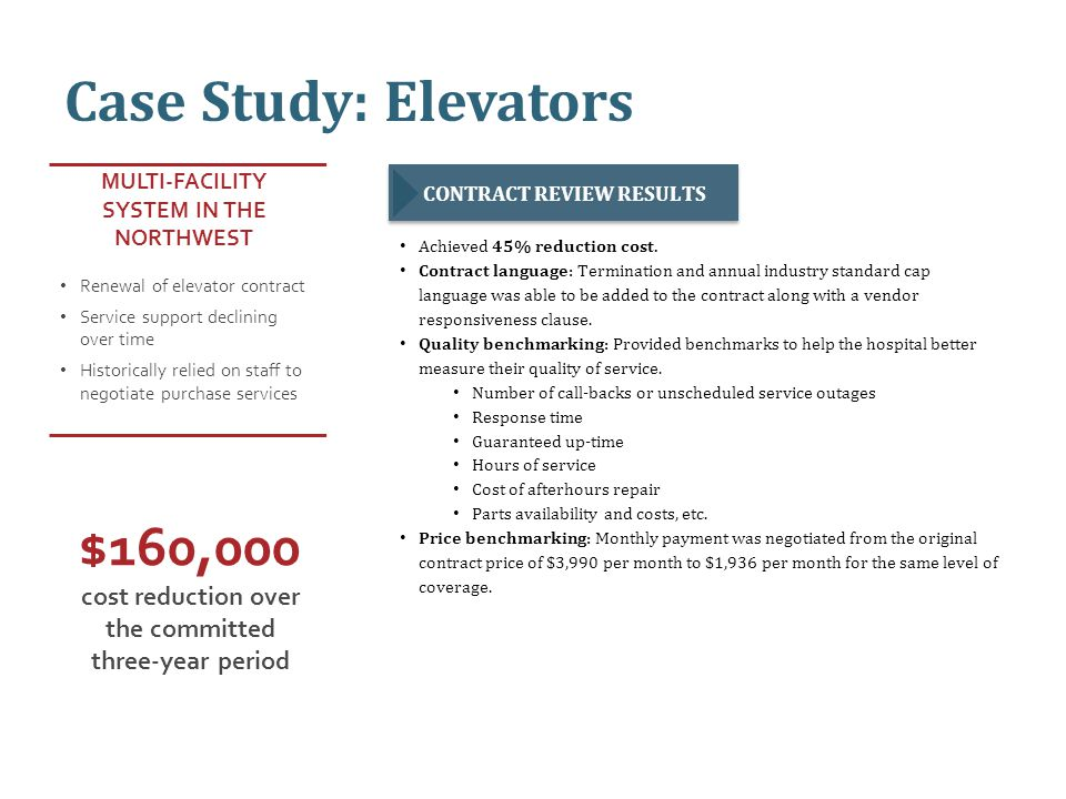 Case Study: Elevators Achieved 45% reduction cost. Contract language: Termination and annual industry standard cap language was able to be added to th
