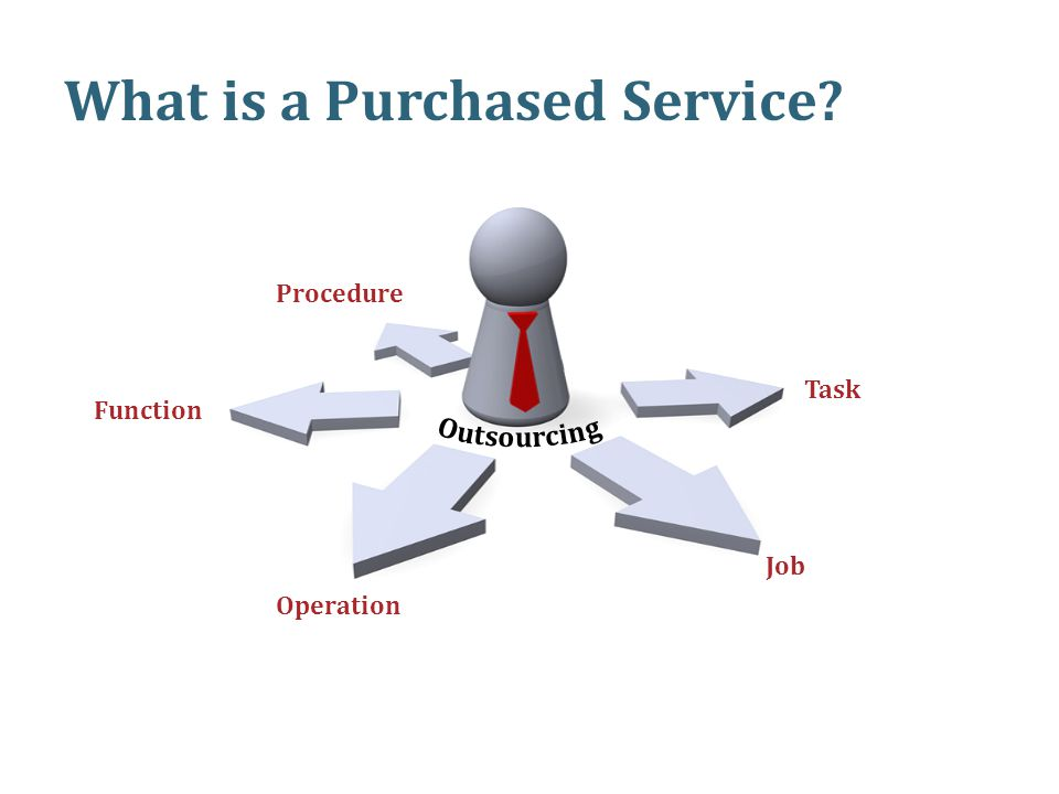 Purchased Services Challenges increase in spend services lack of visibility & executive sponsorship lack of broad category expertise decentralized decision making and purchasing lack of infrastructure to control and manage contracts no benchmarking data available regional variations