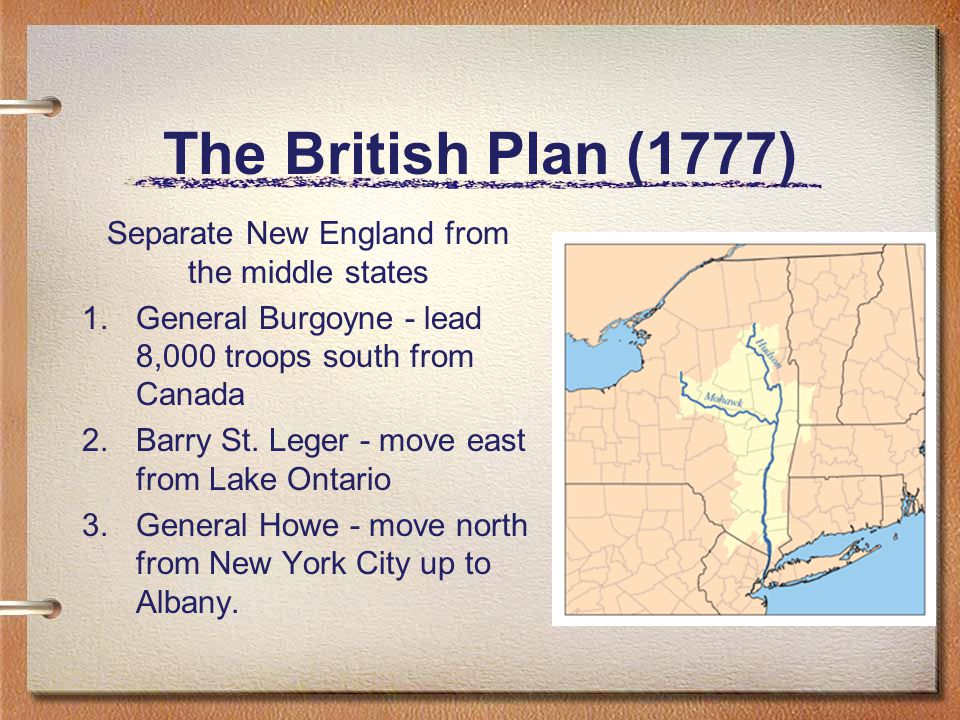 The British Plan (1777) Separate New England from the middle states 1.General Burgoyne - lead 8,000 troops south from Canada 2.Barry St.
