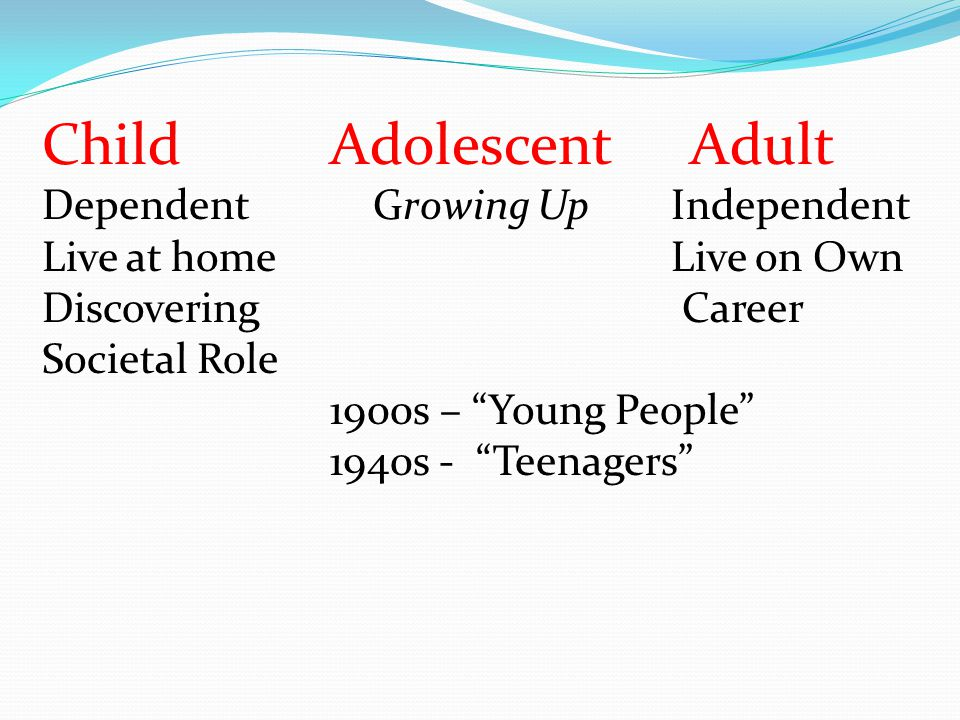 "ChildAdolescent Adult Dependent Growing Up Independent Live at home Live on Own Discovering Career Societal Role 1900s – ""Young People"" 1940s - ""Teena"