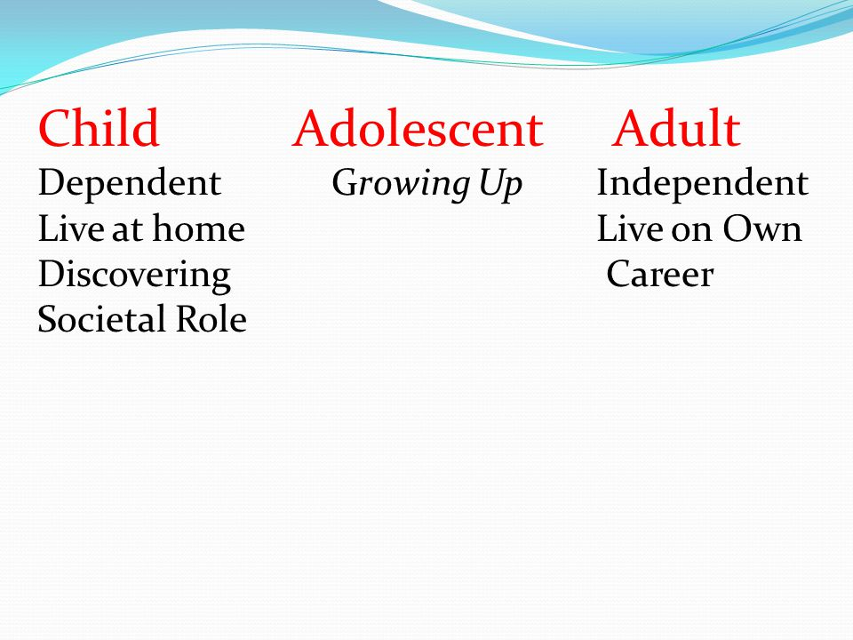 ChildAdolescent Adult Dependent Growing Up Independent Live at home Live on Own Discovering Career Societal Role