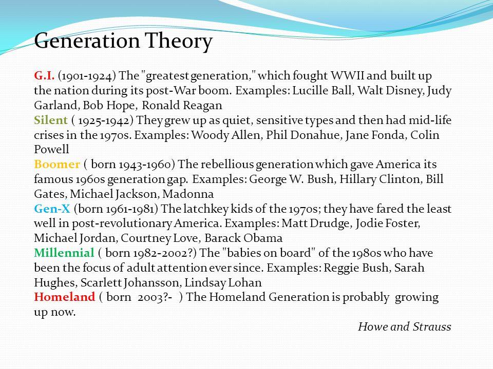 Generation Theory G.I.