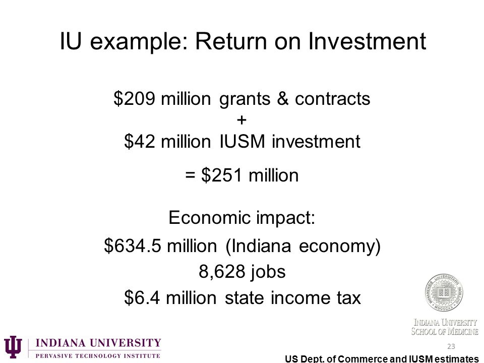 23 $209 million grants & contracts + $42 million IUSM investment = $251 million Economic impact: $634.5 million (Indiana economy) 8,628 jobs $6.4 million state income tax IU example: Return on Investment US Dept.