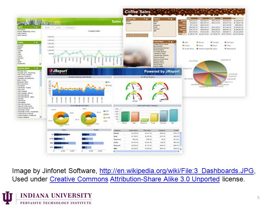 Image by Jinfonet Software, http://en.wikipedia.org/wiki/File:3_Dashboards.JPG,http://en.wikipedia.org/wiki/File:3_Dashboards.JPG Used under Creative Commons Attribution-Share Alike 3.0 Unported license.Creative CommonsAttribution-Share Alike 3.0 Unported 5