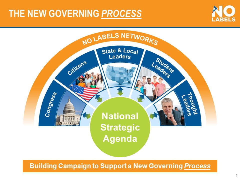 1 THE NEW GOVERNING PROCESS Building Campaign to Support a New Governing Process National Strategic Agenda