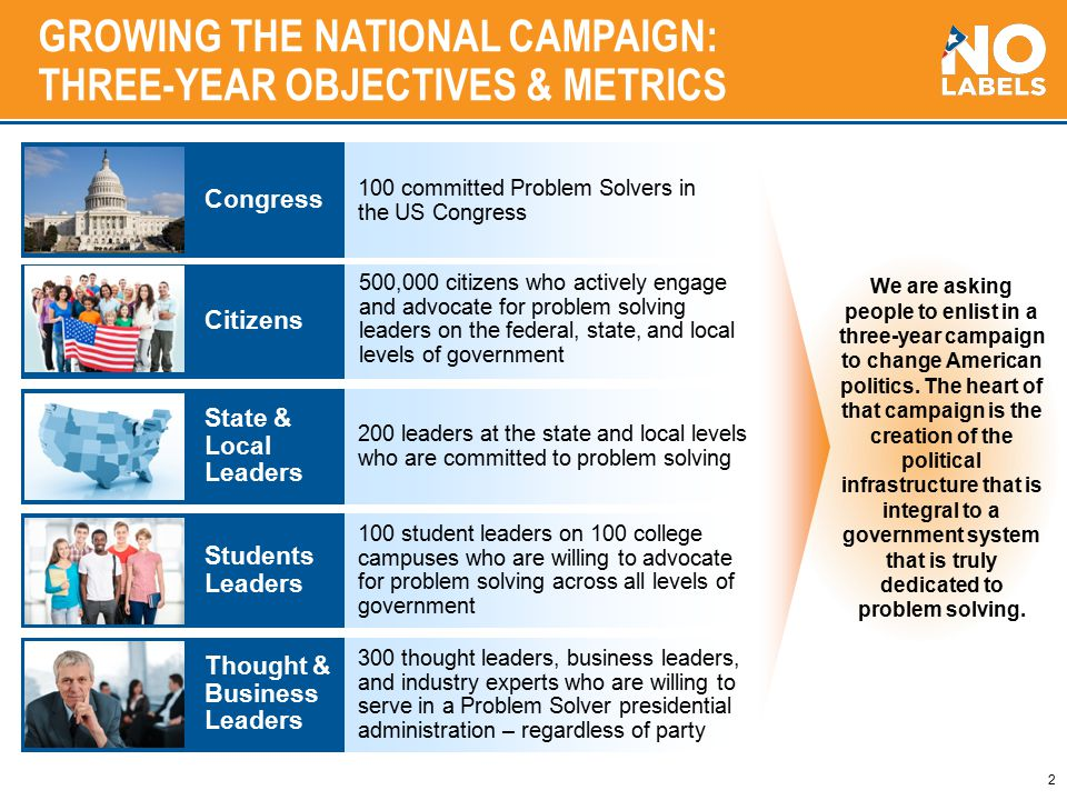 2 GROWING THE NATIONAL CAMPAIGN: THREE-YEAR OBJECTIVES & METRICS We are asking people to enlist in a three-year campaign to change American politics.