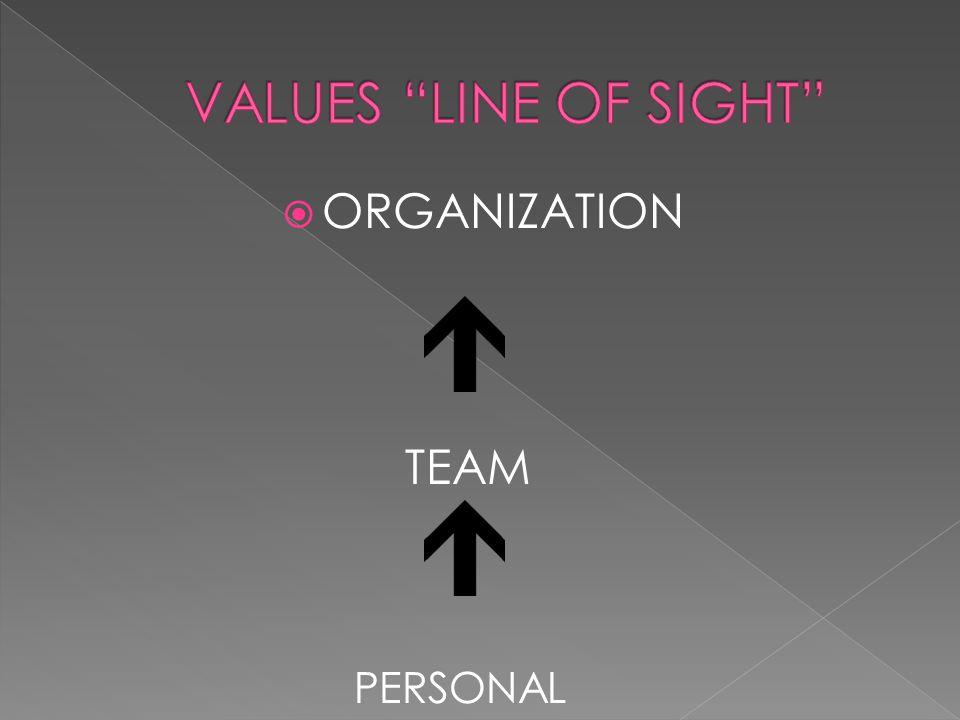  ORGANIZATION TEAM PERSONAL