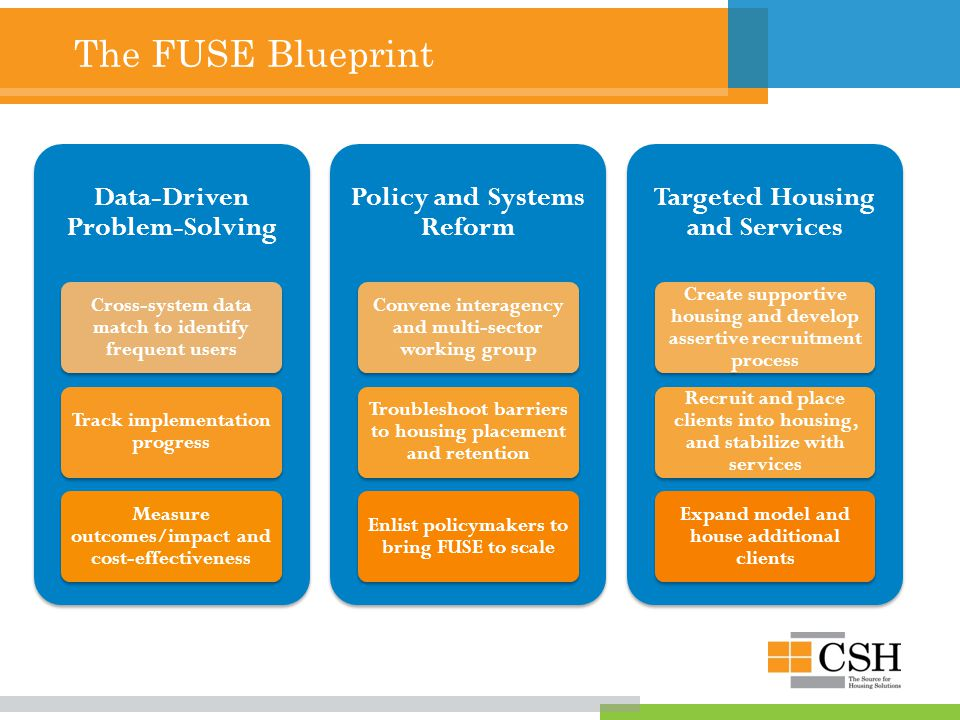 The FUSE Blueprint Data-Driven Problem-Solving Cross-system data match to identify frequent users Track implementation progress Measure outcomes/impact and cost-effectiveness Policy and Systems Reform Convene interagency and multi-sector working group Troubleshoot barriers to housing placement and retention Enlist policymakers to bring FUSE to scale Targeted Housing and Services Create supportive housing and develop assertive recruitment process Recruit and place clients into housing, and stabilize with services Expand model and house additional clients