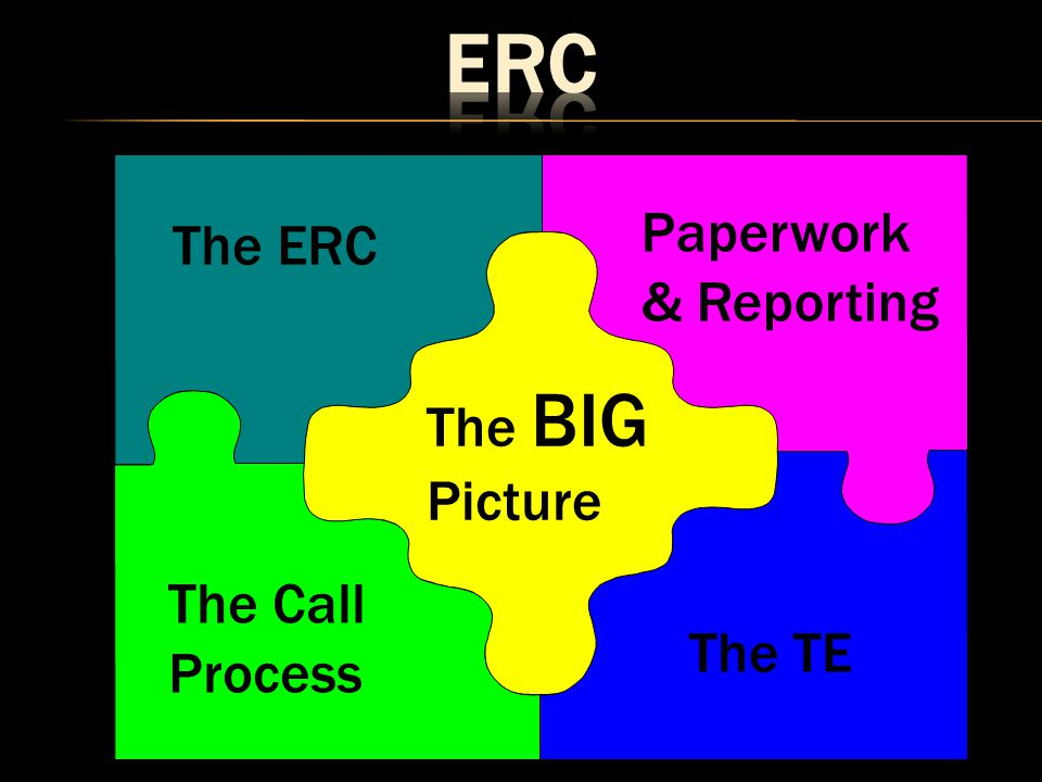 The ERC Paperwork & Reporting The Call Process The TE The BIG Picture
