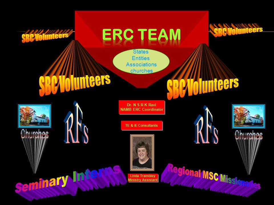 Dr. N S R K Ravi NAMB ERC Coordinator Dr.