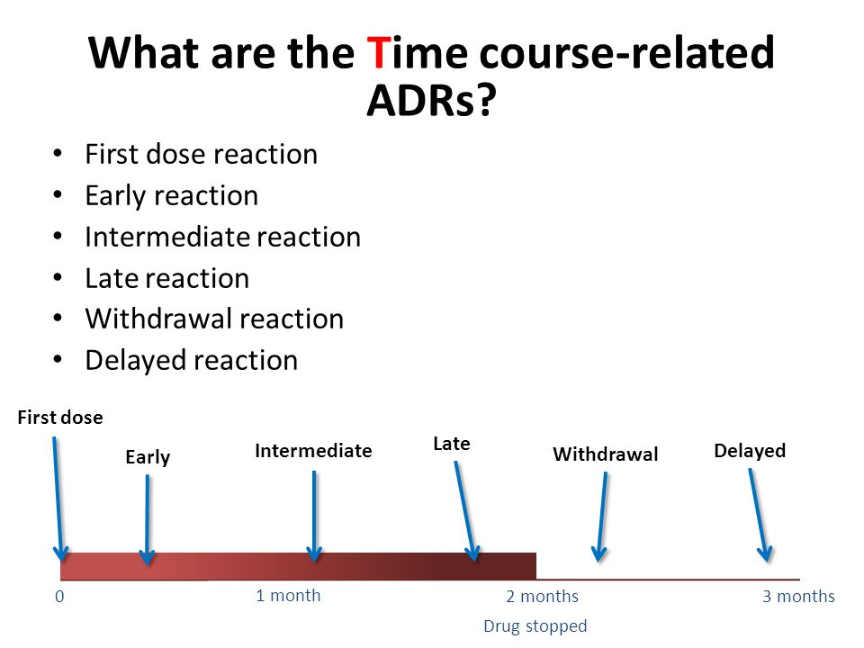 What are the Susceptibility related ADRs.