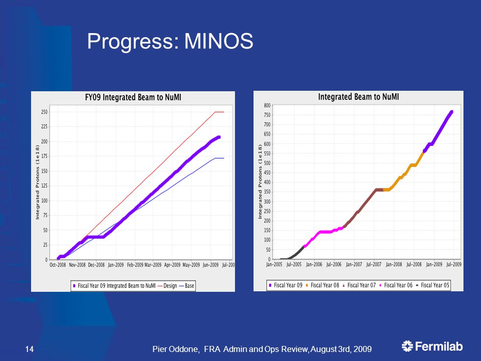 Progress: MINOS Pier Oddone, FRA Admin and Ops Review, August 3rd, 200914