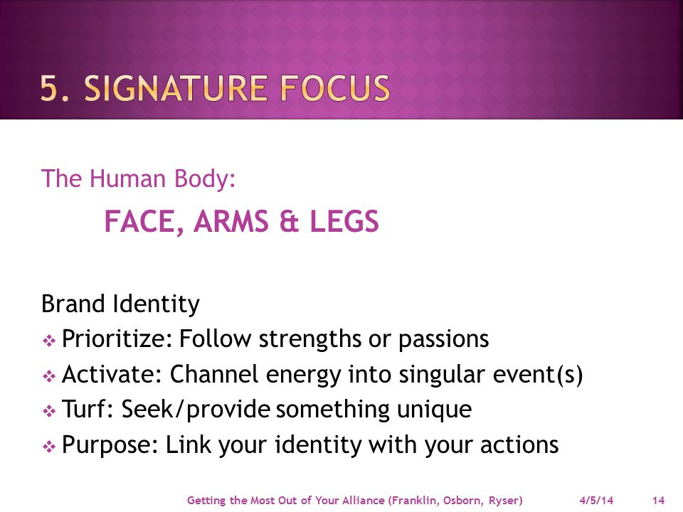 The Human Body: Brand Identity  Prioritize: Follow strengths or passions  Activate: Channel energy into singular event(s)  Turf: Seek/provide something unique  Purpose: Link your identity with your actions FACE, ARMS & LEGS 4/5/14 Getting the Most Out of Your Alliance (Franklin, Osborn, Ryser) 14