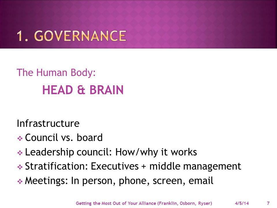 The Human Body: Pipeline  Committees: Smaller jobs, engage more people, groom future leaders  Creative recruitment: Recycle former leaders, alternate career paths  Mindset: Task vs.