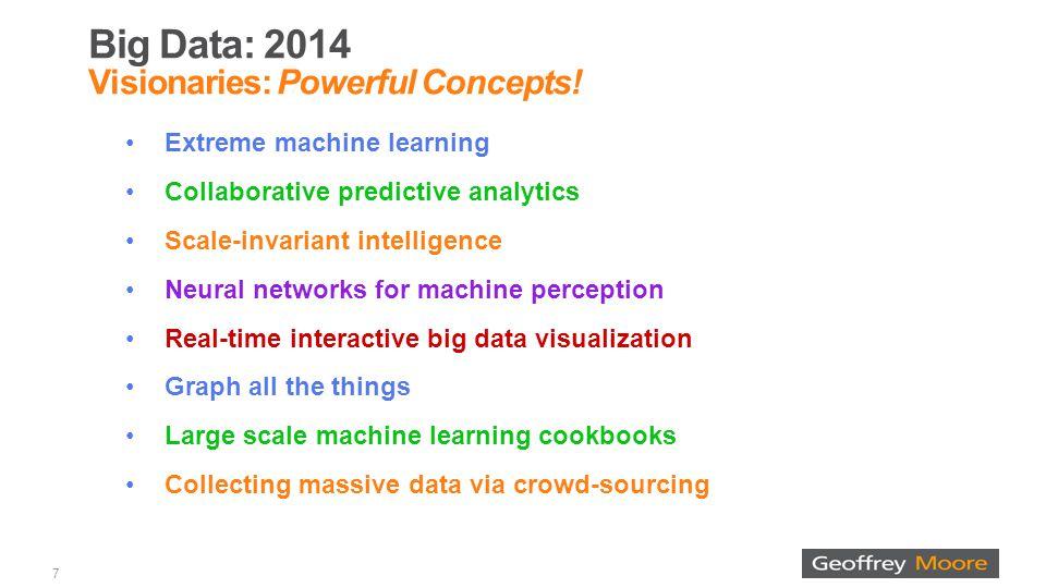 Big Data: 2014 Visionaries: Powerful Concepts.