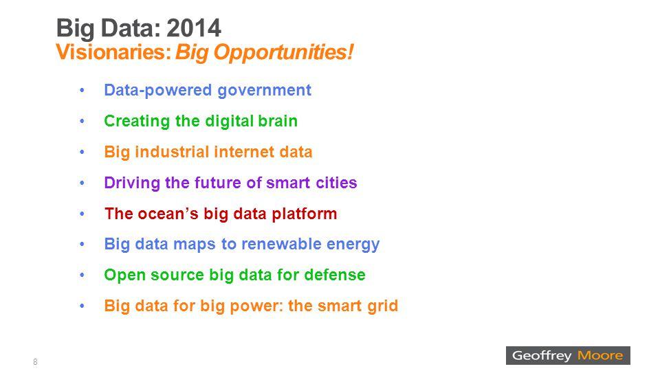 Big Data: 2014 Visionaries: Big Opportunities.