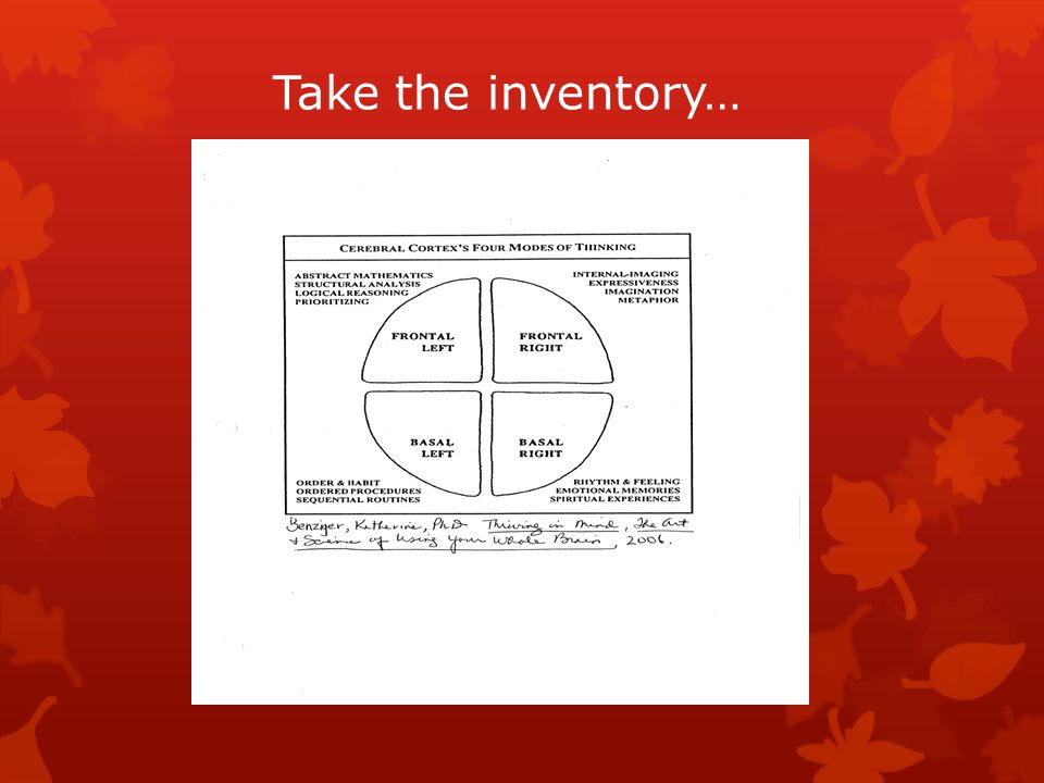 Take the inventory…