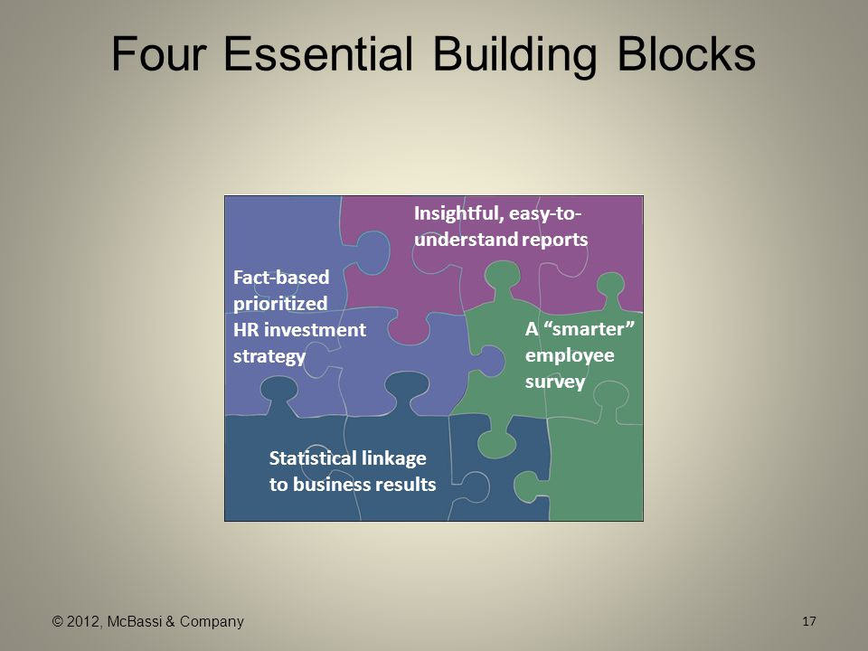 © 2012, McBassi & Company Four Essential Building Blocks The Economic Imperative Statistical linkage to business results Fact-based prioritized HR inv