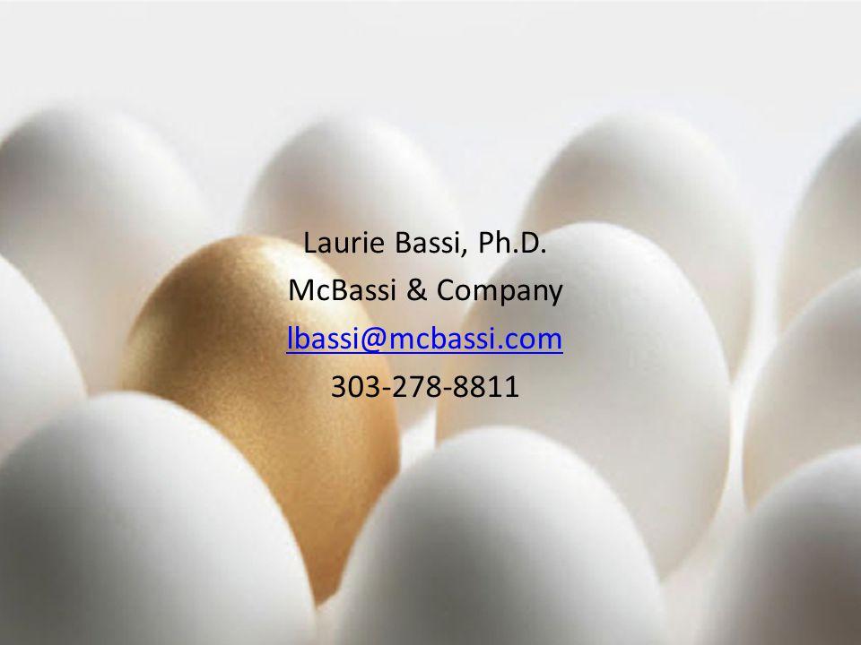 Laurie Bassi, Ph.D. McBassi & Company lbassi@mcbassi.com 303-278-8811