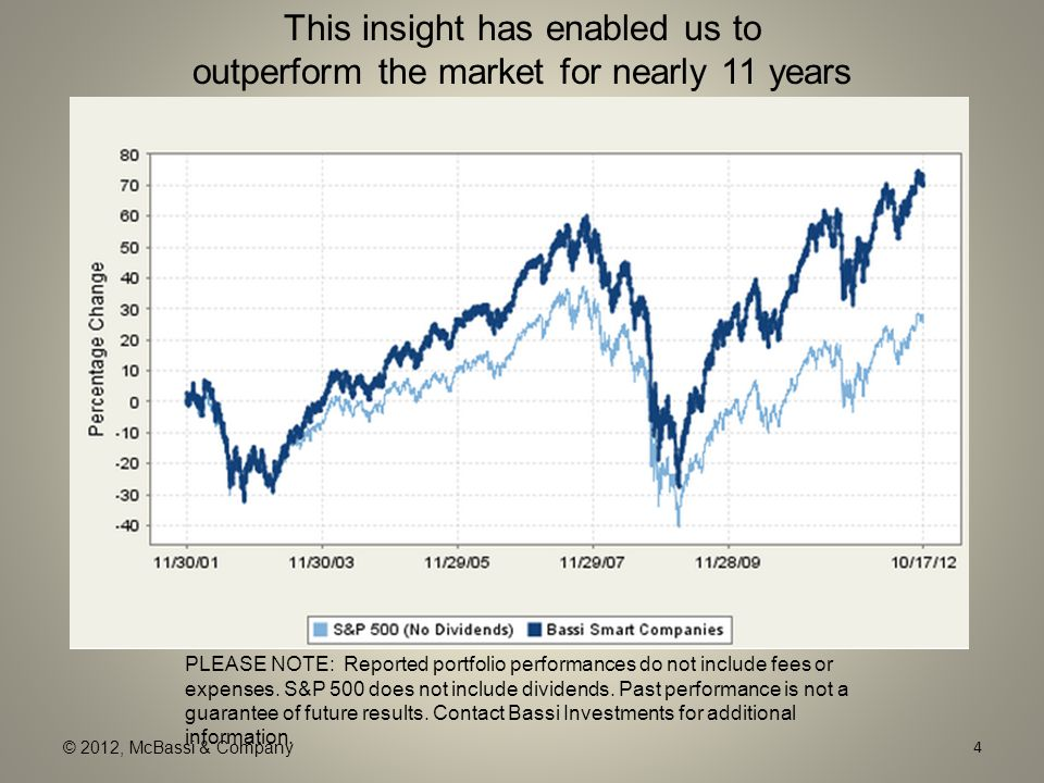 © 2012, McBassi & Company This insight has enabled us to outperform the market for nearly 11 years PLEASE NOTE: Reported portfolio performances do not