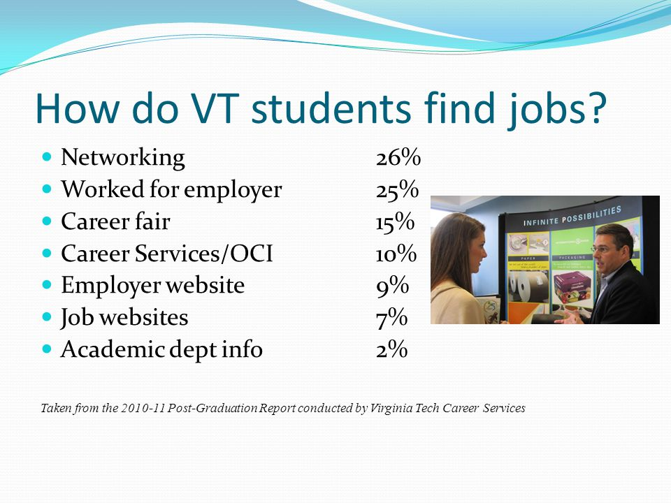 How do VT students find jobs.