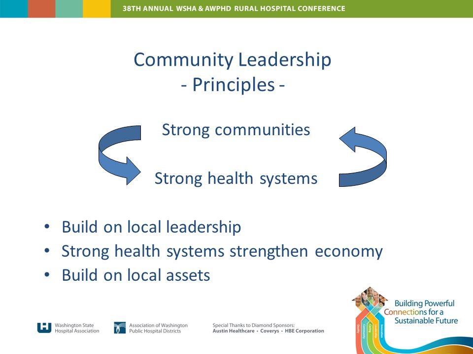 Community Leadership - Principles - Strong communities Strong health systems Build on local leadership Strong health systems strengthen economy Build on local assets