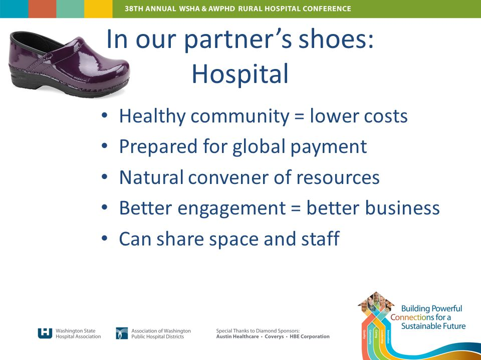 In our partner's shoes: Hospital Healthy community = lower costs Prepared for global payment Natural convener of resources Better engagement = better business Can share space and staff