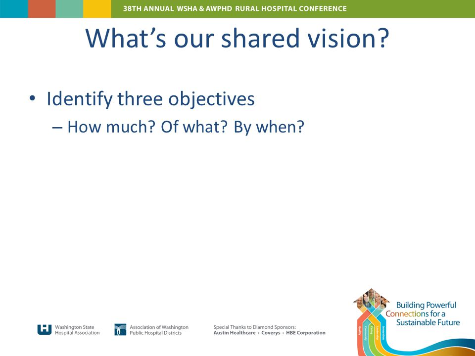 What's our shared vision Identify three objectives – How much Of what By when